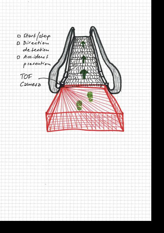 Drawing of an escalator