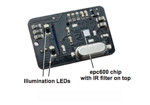 ESPROS Photonics chip on carrier
