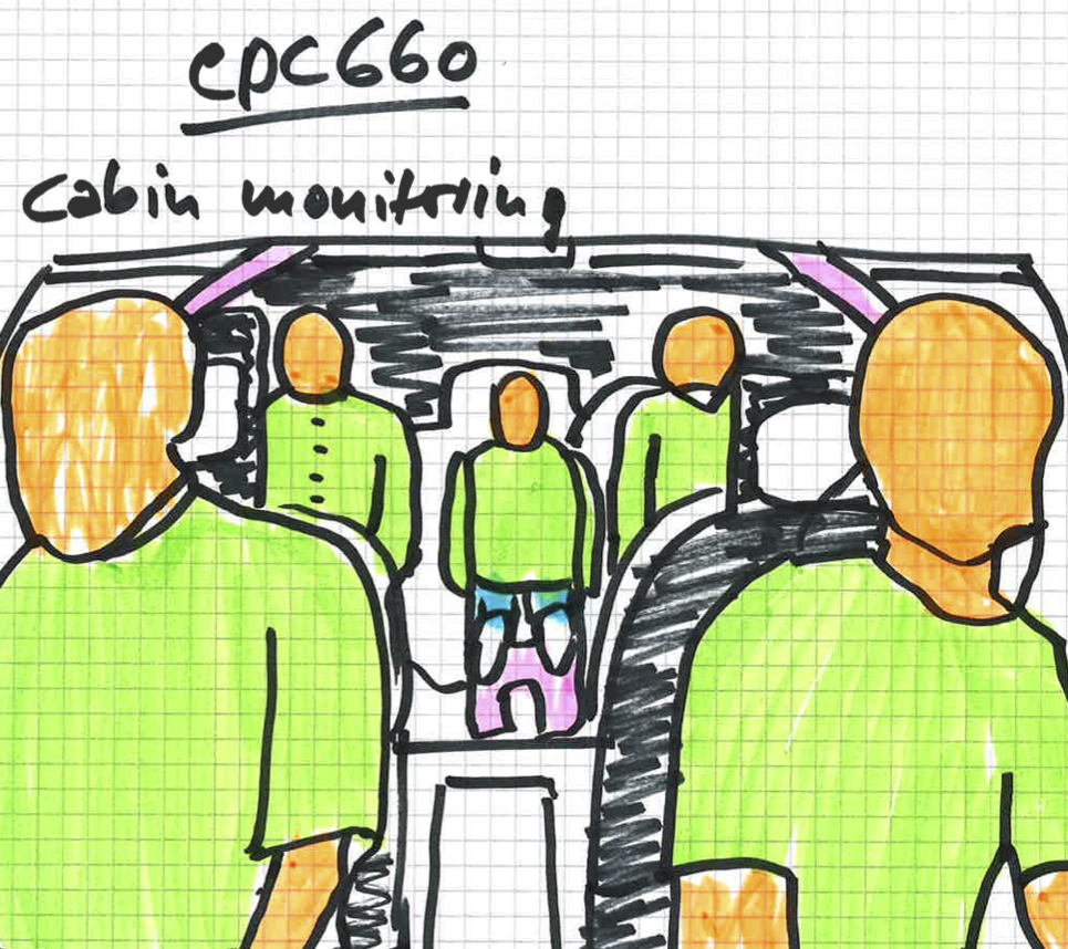 Drawing of a cabin monitoring with epc660