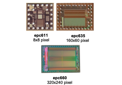 Visualization of epc TOF chips