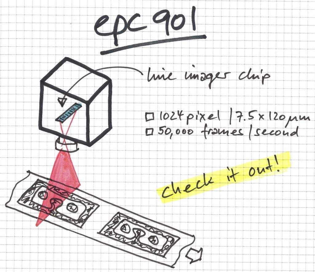 Drawing of epc 901