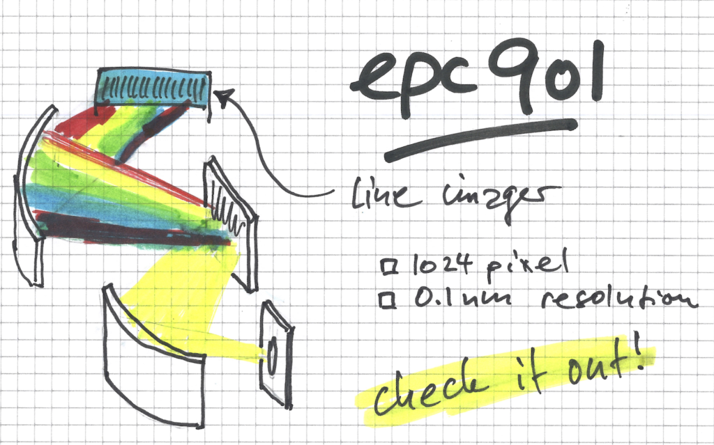 Close up drawing of epc 901